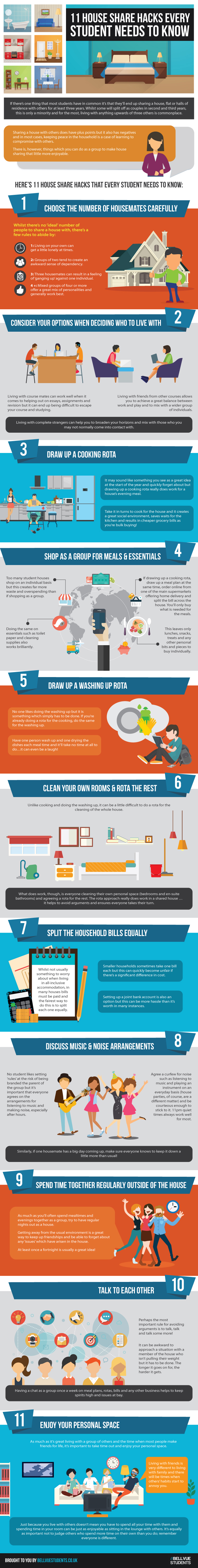 11 House Share Hacks Every Student Needs To Know